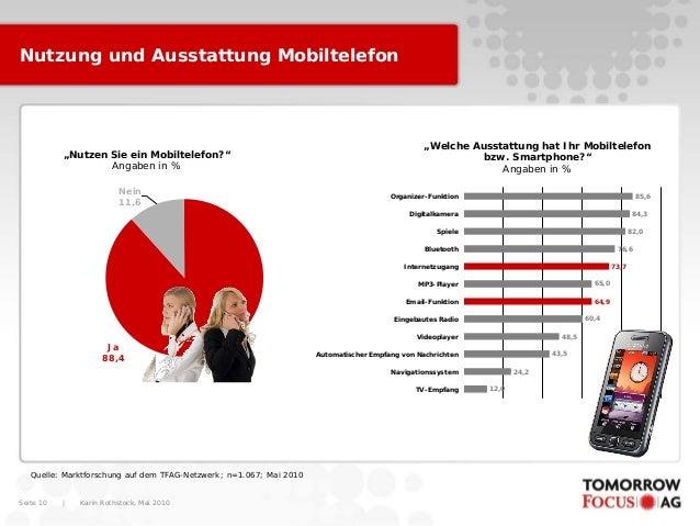 """Karin Rothstock, Mai 2010 Seite 10 Nutzung und Ausstattung Mobiltelefon Ja 88,4 Nein 11,6 """"Nutzen Sie ein Mobiltelefon?"""" A..."""