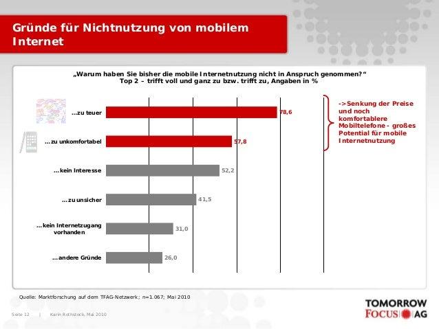 """Karin Rothstock, Mai 2010 Seite 12 Gründe für Nichtnutzung von mobilem Internet """"Warum haben Sie bisher die mobile Interne..."""
