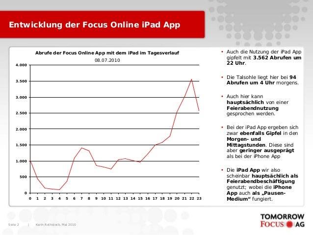 Karin Rothstock, Mai 2010 Seite 2 Entwicklung der Focus Online iPad App 0 500 1.000 1.500 2.000 2.500 3.000 3.500 4.000 0 ...