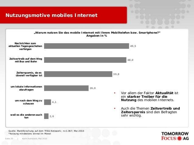"""Karin Rothstock, Mai 2010 Seite 20 Nutzungsmotive mobiles Internet """"Warum nutzen Sie das mobile Internet mit Ihrem Mobilte..."""