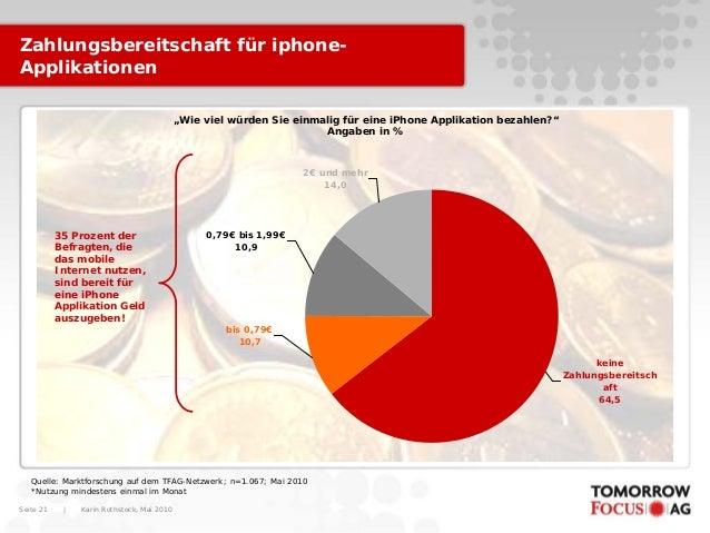 Karin Rothstock, Mai 2010 Seite 21 Zahlungsbereitschaft für iphone- Applikationen Quelle: Marktforschung auf dem TFAG-Netz...