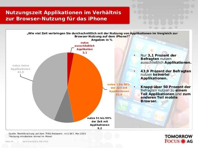 Karin Rothstock, Mai 2010 Seite 24 Nutzungszeit Applikationen im Verhältnis zur Browser-Nutzung für das iPhone Quelle: Mar...