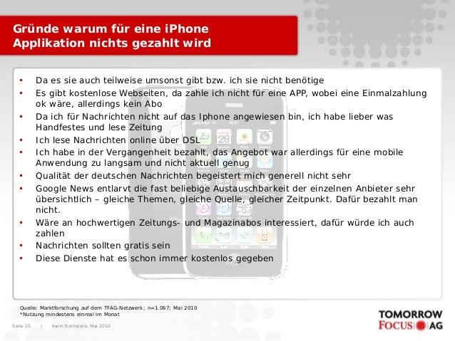 Karin Rothstock, Mai 2010 Seite 25 Gründe warum für eine iPhone Applikation nichts gezahlt wird Quelle: Marktforschung auf...