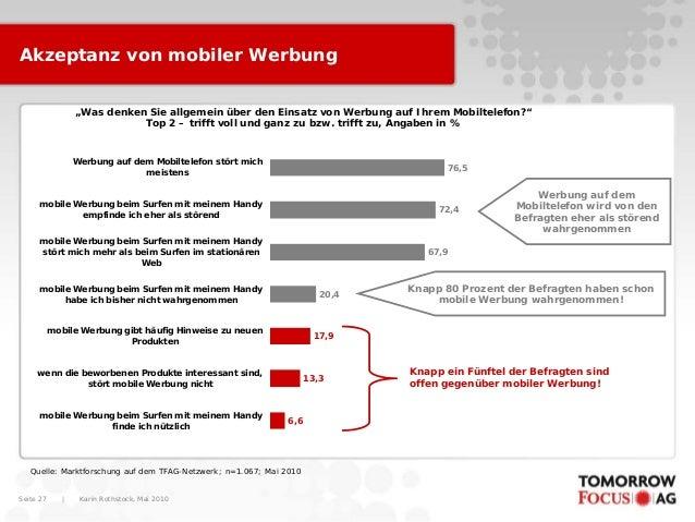 """Karin Rothstock, Mai 2010 Seite 27 Akzeptanz von mobiler Werbung """"Was denken Sie allgemein über den Einsatz von Werbung au..."""