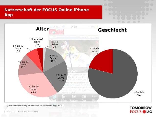 Karin Rothstock, Mai 2010 Seite 30 Nutzerschaft der FOCUS Online iPhone App Quelle: Marktforschung auf der Focus Online Ip...