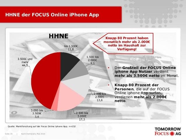 Karin Rothstock, Mai 2010 Seite 35 HHNE der FOCUS Online iPhone App Quelle: Marktforschung auf der Focus Online Iphone App...