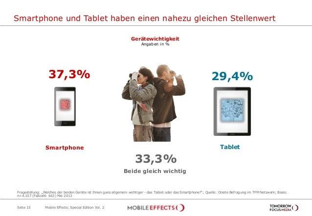 """Smartphone und Tablet haben einen nahezu gleichen Stellenwert Seite 15 Gerätewichtigkeit Angaben in % Fragestellung: """"Welc..."""