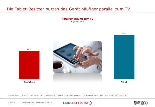 67.5 77.3 Smartphone Tablet Die Tablet-Besitzer nutzen das Gerät häufiger parallel zum TV Seite 18 Parallelnutzung zum TV ...