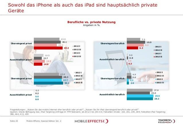 Sowohl das iPhone als auch das iPad sind hauptsächlich private Geräte Seite 24 Berufliche vs. private Nutzung Angaben in %...