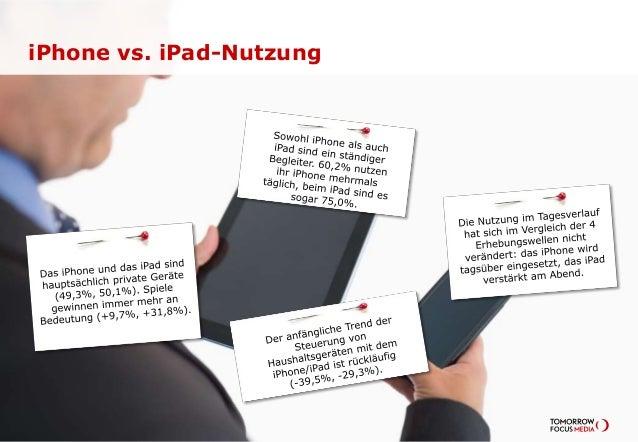 iPhone vs. iPad-Nutzung