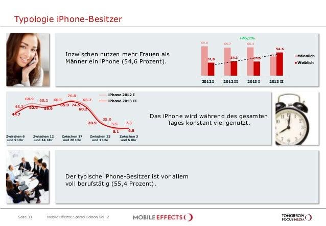 Typologie iPhone-Besitzer Seite 33 Inzwischen nutzen mehr Frauen als Männer ein iPhone (54,6 Prozent). 69.0 65.7 66.4 45.4...
