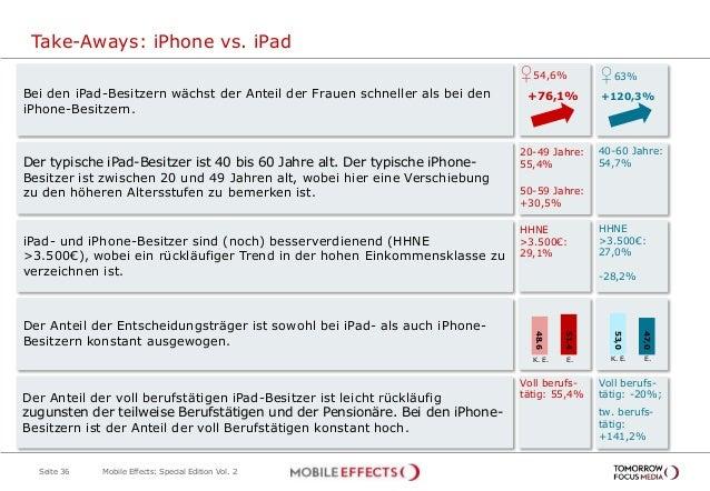 Take-Aways: iPhone vs. iPad Seite 36 Bei den iPad-Besitzern wächst der Anteil der Frauen schneller als bei den iPhone-Besi...