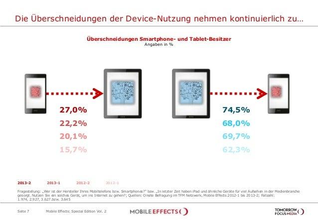 Die Überschneidungen der Device-Nutzung nehmen kontinuierlich zu… Seite 7 Überschneidungen Smartphone- und Tablet-Besitzer...