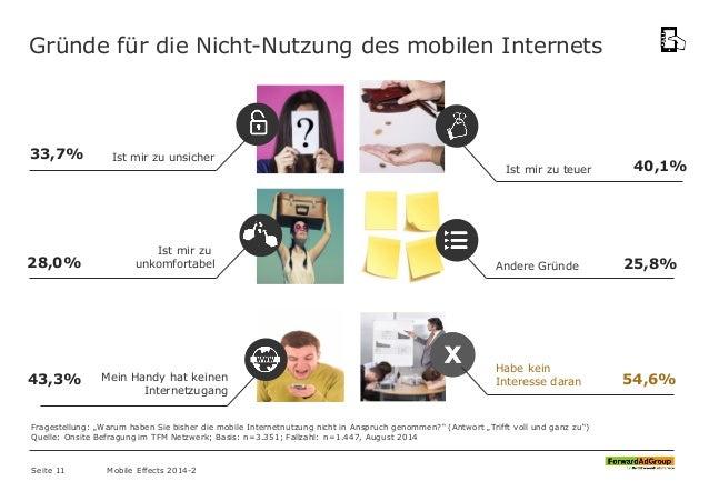 Gründe für die Nicht-Nutzung des mobilen Internets Ist mir zu unsicher33,7% Ist mir zu unkomfortabel28,0% 43,3% Mein Handy...