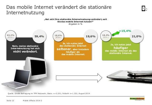 """Das mobile Internet verändert die stationäre Internetnutzung """"Hat sich Ihre stationäre Internetnutzung verändert, seit Sie..."""
