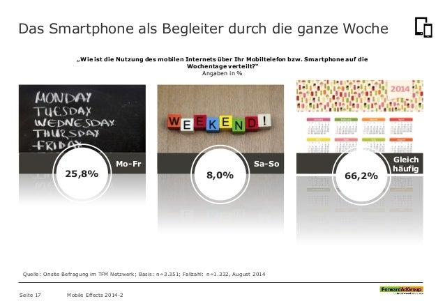 Das Smartphone als Begleiter durch die ganze Woche Sa-SoMo-Fr 25,8% Gleich häufig Quelle: Onsite Befragung im TFM Netzwerk...