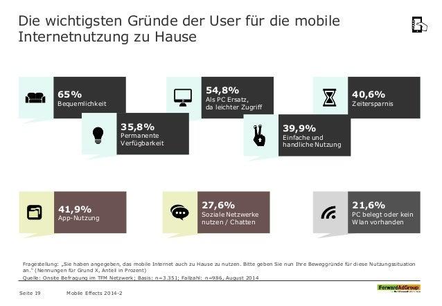Die wichtigsten Gründe der User für die mobile Internetnutzung zu Hause 54,8% Als PC Ersatz, da leichter Zugriff 39,9% Ein...