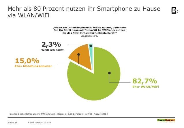 """Mehr als 80 Prozent nutzen ihr Smartphone zu Hause via WLAN/WiFi """"Wenn Sie Ihr Smartphone zu Hause nutzen, verbinden Sie I..."""