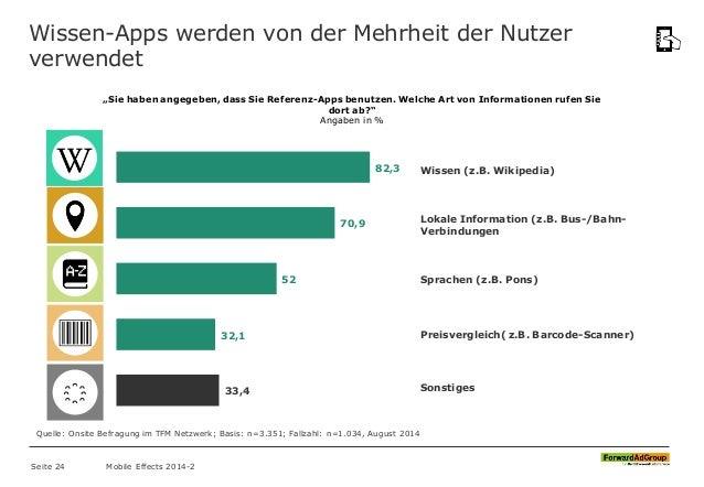 """Wissen-Apps werden von der Mehrheit der Nutzer verwendet """"Sie haben angegeben, dass Sie Referenz-Apps benutzen. Welche Art..."""