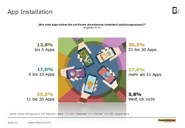 """App Installation Quelle: Onsite Befragung im TFM Netzwerk; Basis: n=3.351; Fallzahlen: n=1.310 bzw. n=1.233, August 2014 """"..."""