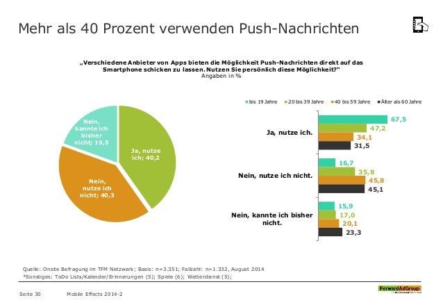 """Mehr als 40 Prozent verwenden Push-Nachrichten """"Verschiedene Anbieter von Apps bieten die Möglichkeit Push-Nachrichten dir..."""