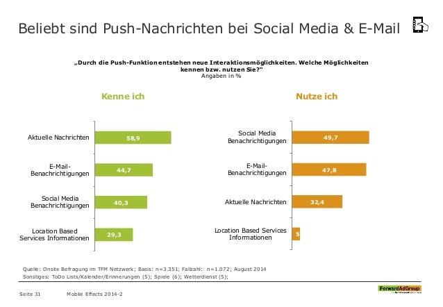 Beliebt sind Push-Nachrichten bei Social Media & E-Mail Quelle: Onsite Befragung im TFM Netzwerk; Basis: n=3.351; Fallzahl...