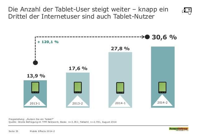 Die Anzahl der Tablet-User steigt weiter – knapp ein Drittel der Internetuser sind auch Tablet-Nutzer Seite 35 Mobile Effe...