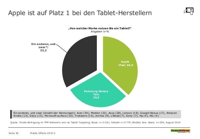"""Apple ist auf Platz 1 bei den Tablet-Herstellern Seite 36 Mobile Effects 2014-2 """"Von welcher Marke nutzen Sie ein Tablet?""""..."""