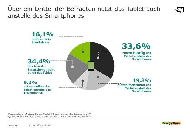 Über ein Drittel der Befragten nutzt das Tablet auch anstelle des Smartphones Seite 39 Mobile Effects 2014-2 Fragestellung...
