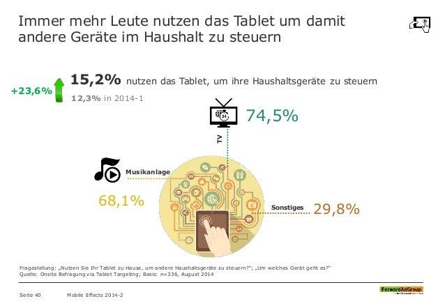 Immer mehr Leute nutzen das Tablet um damit andere Geräte im Haushalt zu steuern Seite 40 Mobile Effects 2014-2 Fragestell...