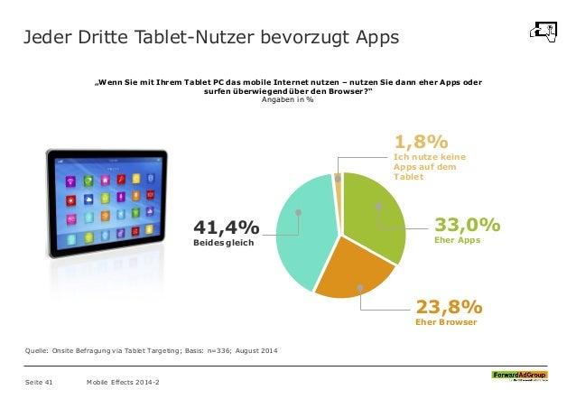 """Jeder Dritte Tablet-Nutzer bevorzugt Apps Seite 41 Mobile Effects 2014-2 """"Wenn Sie mit Ihrem Tablet PC das mobile Internet..."""
