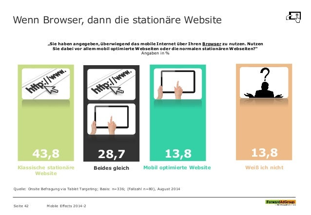 43,8 Wenn Browser, dann die stationäre Website Seite 42 Mobile Effects 2014-2 Quelle: Onsite Befragung via Tablet Targetin...