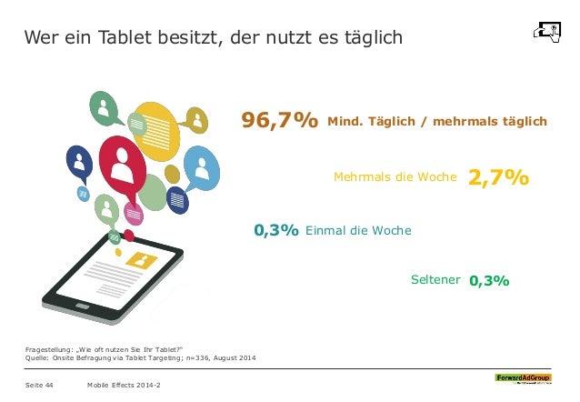 Wer ein Tablet besitzt, der nutzt es täglich Seite 44 Mobile Effects 2014-2 Mind. Täglich / mehrmals täglich Einmal die Wo...