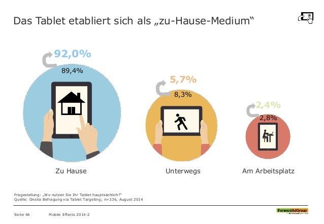 """Das Tablet etabliert sich als """"zu-Hause-Medium"""" Seite 46 Mobile Effects 2014-2 92,0% 5,7% 2,4% Zu Hause Unterwegs Am Arbei..."""