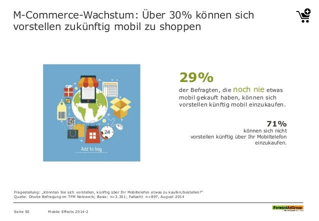 M-Commerce-Wachstum: Über 30% können sich vorstellen zukünftig mobil zu shoppen 29% der Befragten, die noch nie etwas mobi...