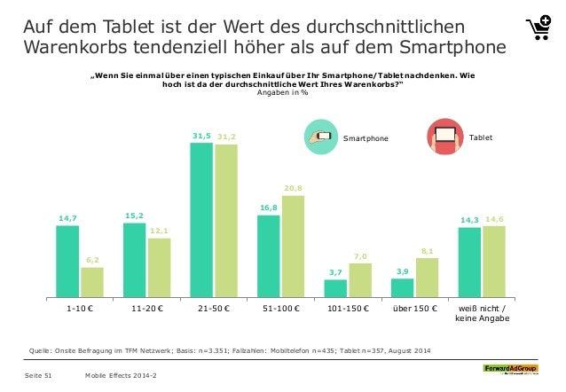 """Auf dem Tablet ist der Wert des durchschnittlichen Warenkorbs tendenziell höher als auf dem Smartphone """"Wenn Sie einmal üb..."""