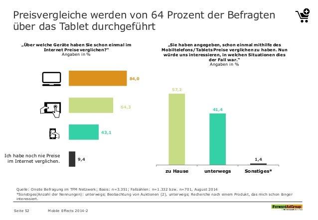 """Preisvergleiche werden von 64 Prozent der Befragten über das Tablet durchgeführt 84,0 64,3 43,1 9,4 """"Über welche Geräte ha..."""