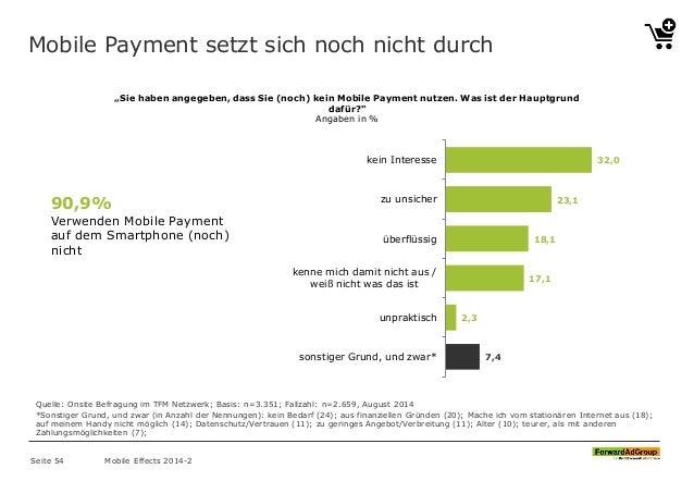 """Mobile Payment setzt sich noch nicht durch """"Sie haben angegeben, dass Sie (noch) kein Mobile Payment nutzen. Was ist der H..."""