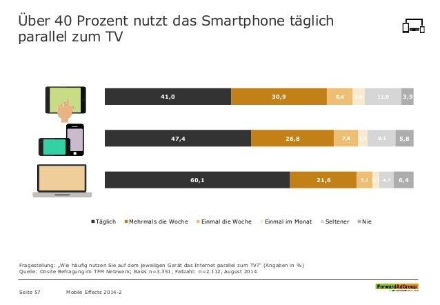 Über 40 Prozent nutzt das Smartphone täglich parallel zum TV 60,1 47,4 41,0 21,6 26,8 30,9 5,1 7,8 8,4 2,2 3,1 3,9 4,7 9,1...