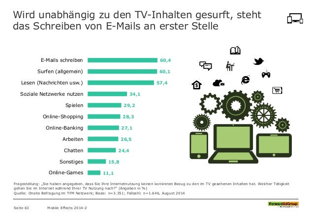 Wird unabhängig zu den TV-Inhalten gesurft, steht das Schreiben von E-Mails an erster Stelle Seite 63 Mobile Effects 2014-...