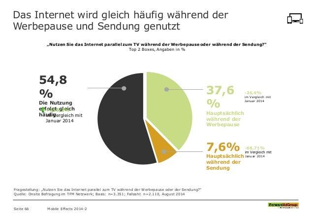 """Das Internet wird gleich häufig während der Werbepause und Sendung genutzt Seite 66 Mobile Effects 2014-2 Fragestellung: """"..."""