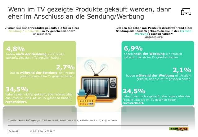 Wenn im TV gezeigte Produkte gekauft werden, dann eher im Anschluss an die Sendung/Werbung Seite 67 Mobile Effects 2014-2 ...