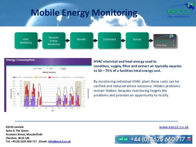 Mobile Energy Monitoring HVAC electrical and heat energy used to condition, supply, filter and extract air typically equat...
