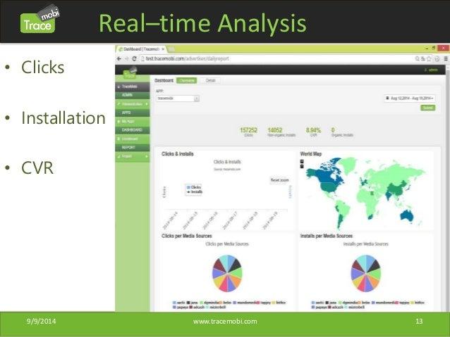 Real–time Analysis  • Clicks  • Installation  • CVR  9/9/2014 www.tracemobi.com 13