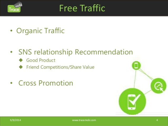 Free Traffic  • Organic Traffic  • SNS relationship Recommendation   Good Product   Friend Competitions/Share Value  • C...