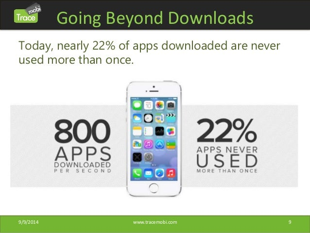 Going Beyond Downloads  Today, nearly 22% of apps downloaded are never  used more than once.  9/9/2014 www.tracemobi.com 9