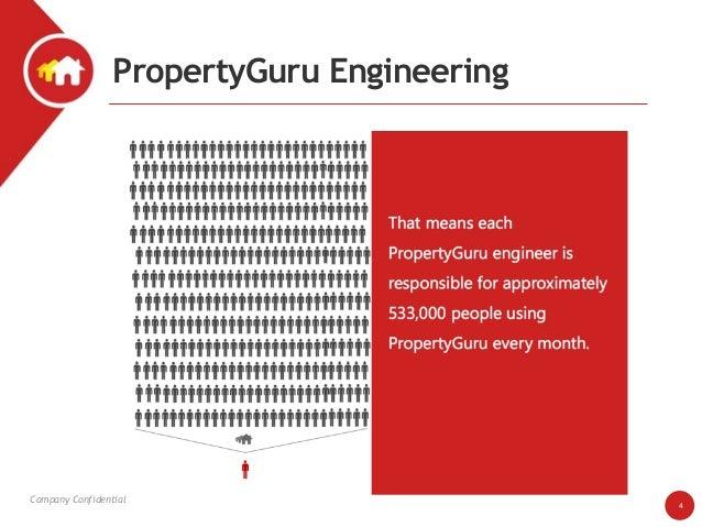 Company Confidential 4 PropertyGuru Engineering