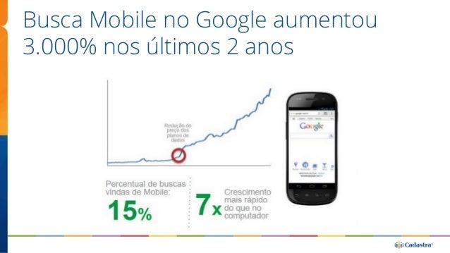 Busca Mobile no Google aumentou  3.000% nos últimos 2 anos