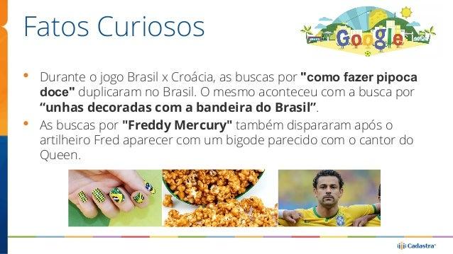 """Fatos Curiosos  • Durante o jogo Brasil x Croácia, as buscas por """"como fazer pipoca  doce"""" duplicaram no Brasil. O mesmo a..."""