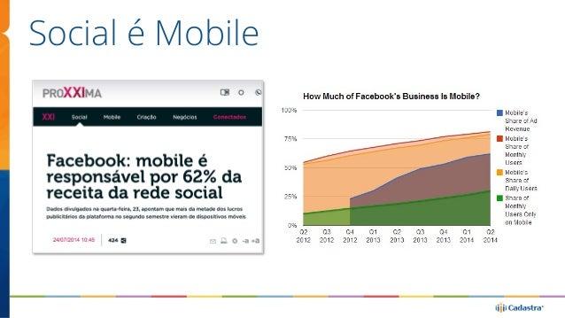 Social é Mobile